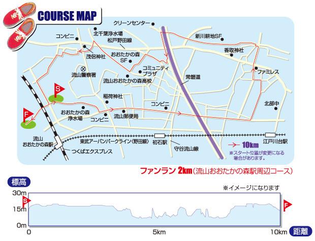 第24回流山ロードレース大会2015 コース.jpg